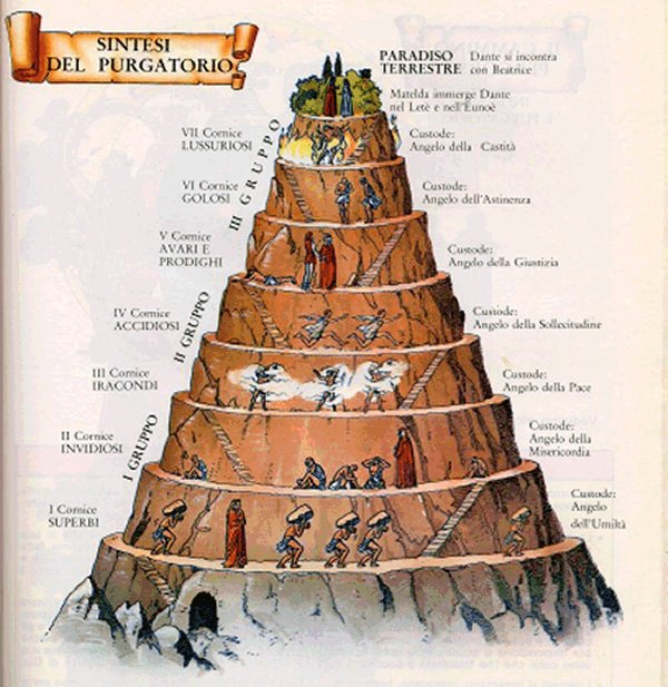 Virgil's Aeneid and Dante's Inferno: An Analysis